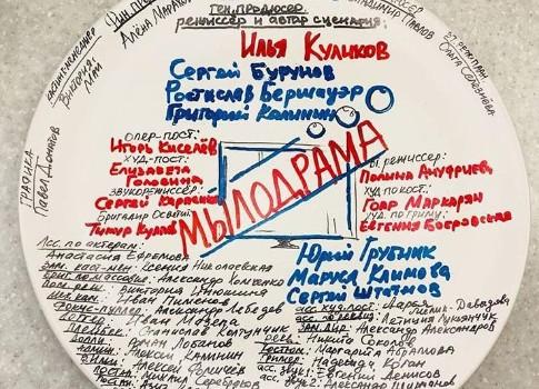 Сериал «Мылодрама» 2018: премьера, Пятница!, описание, дата выхода